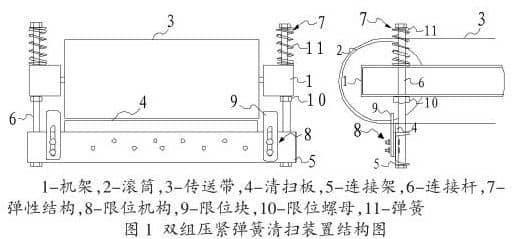 双组压紧弹簧清扫装置结构图