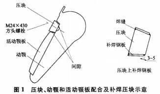 压块、动颚和活动鄂板配合及不喊压块示意图