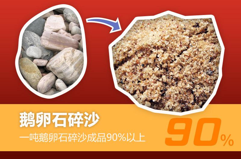 鹅卵石制砂效果