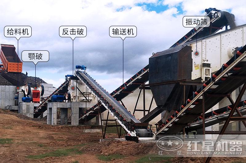 常见制砂生产线配置