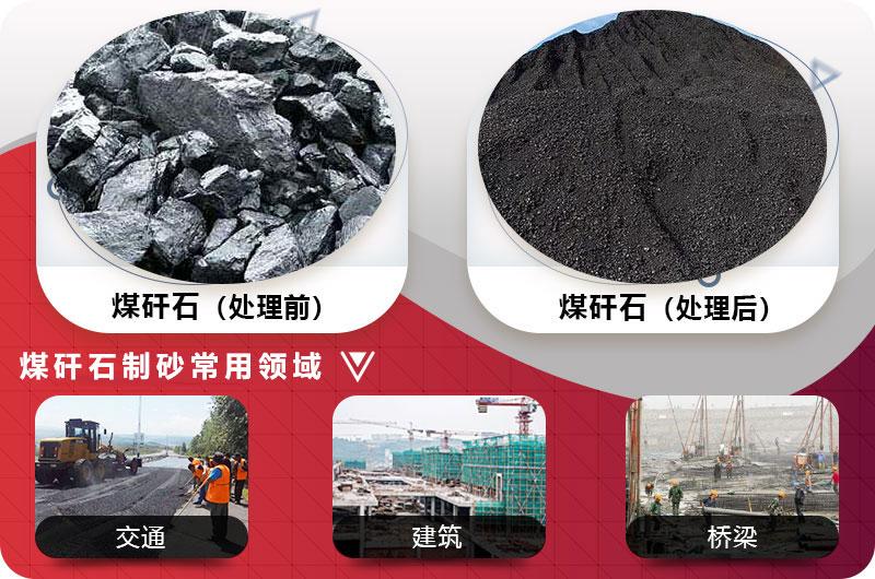 煤矸石制砂应用领域