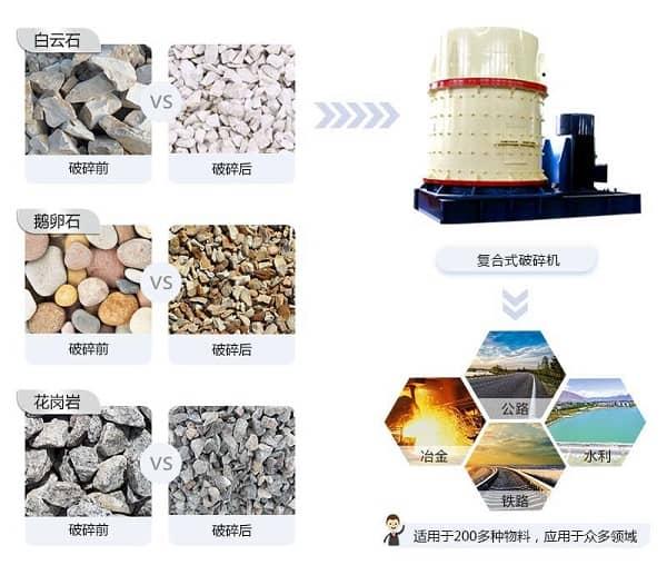 立轴制砂机广泛使用