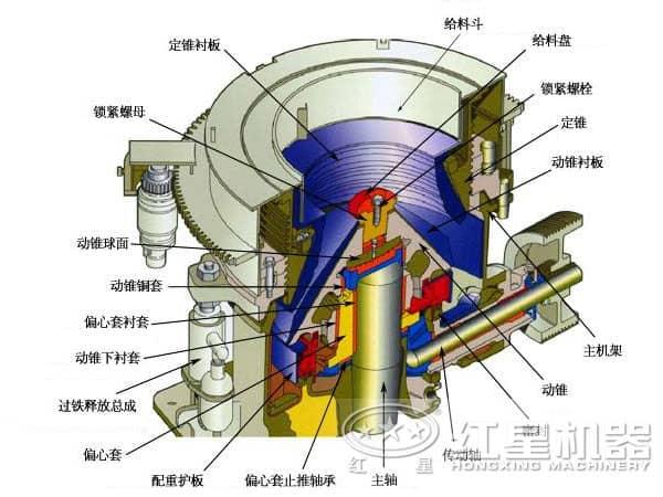 圆锥破碎机结构图