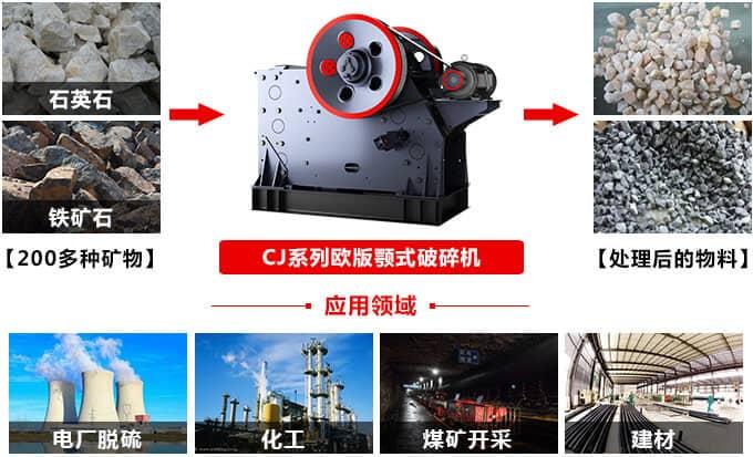 CJ颚式破碎机的应用范围