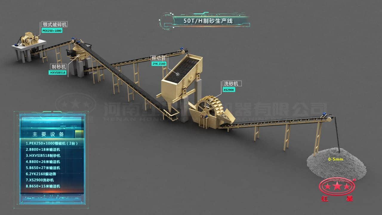 对于时产50吨制砂生产线流程图