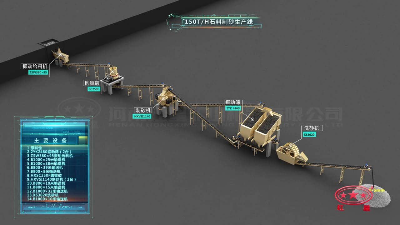 时产150吨制砂生产线流程图