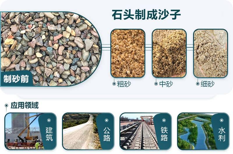 石头制成沙子成品