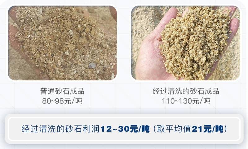砂子清洗前后价格