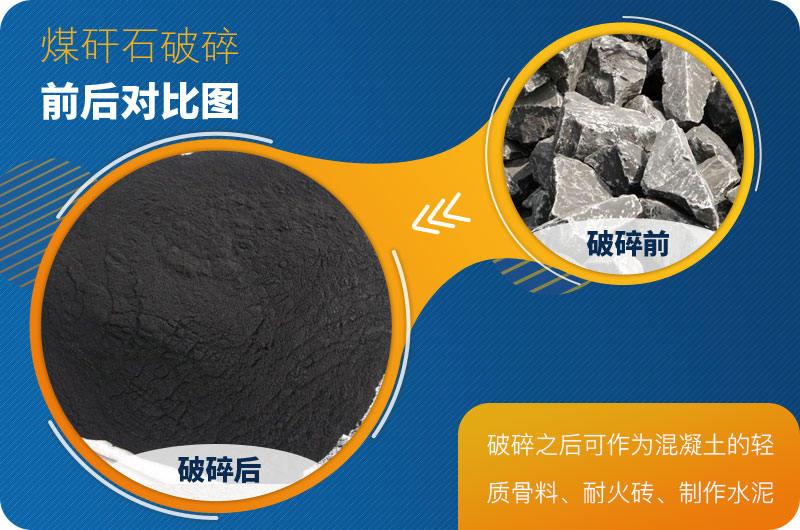 煤矸石制砂前后图