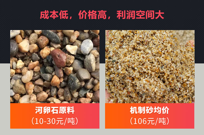 河卵石制沙利润