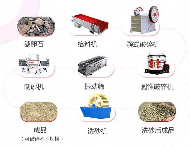大型碎沙生产线设备
