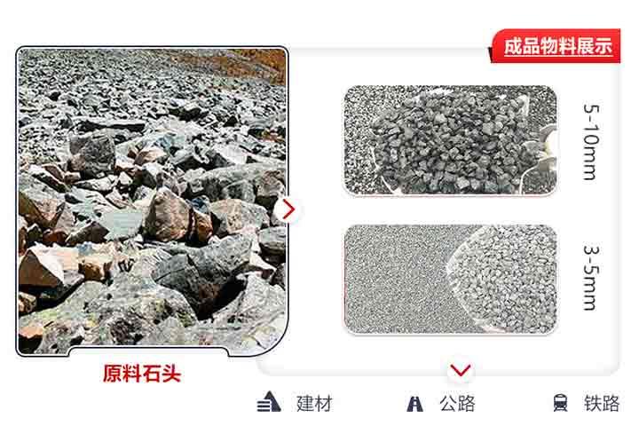 废石料加工成不同不规格的沙子,可用于建筑工程